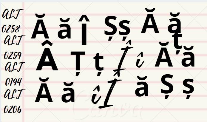 diacritice, litere, românești, tastatură, tasta ALT