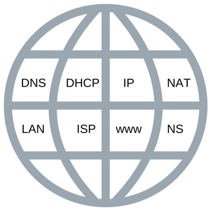 DHCP, NAT, DNS, LAN